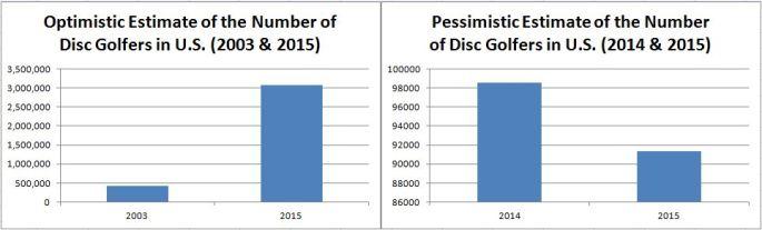optimistic-and-pessimistic-estimate