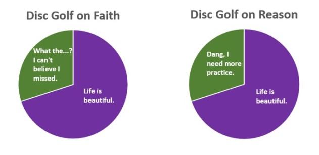 disc-golf-on-faith-reason