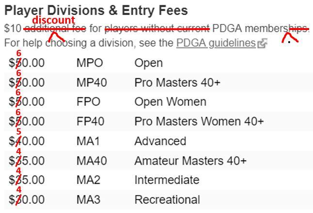 Revision of 10 fee on dg scene
